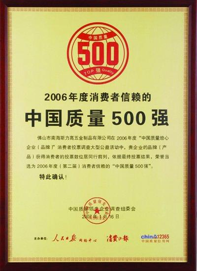 China Quality Top 500 January 16, 2007